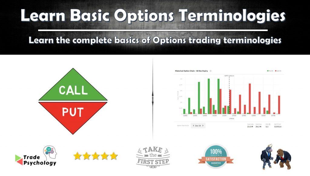 basic options strategies