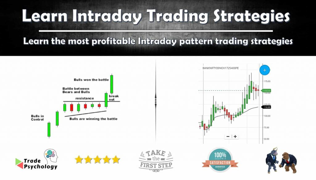 Intraday Strategies