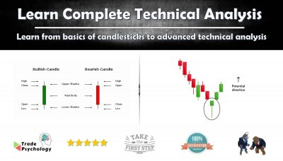 complete technical analysis